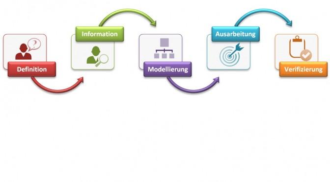 Individuelle Kompetenzmodelle: Stolpersteine und Methodik
