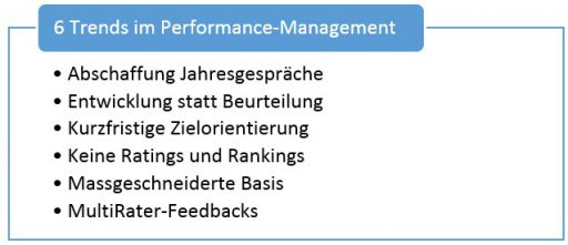 6 Trends im Performance Management