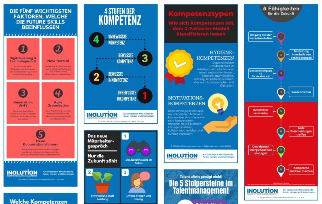 Infografiken von INOLUITON
